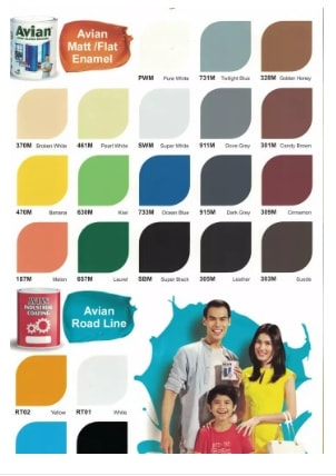 Katalog Warna Cat Minyak Avian
