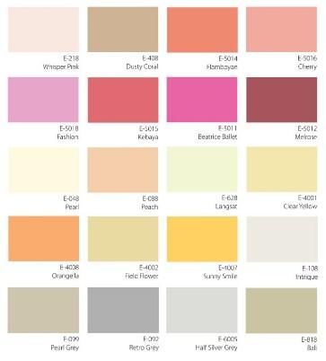 Katalog Warna Cat Mowilex Interior