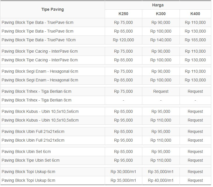 Tabel Harga Paving Block