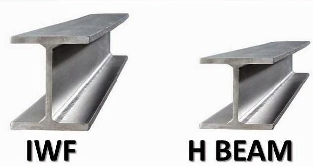 Gambar Harga Besi WF dan H Beam