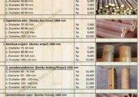 Tabel Harga Bambu Per Batang